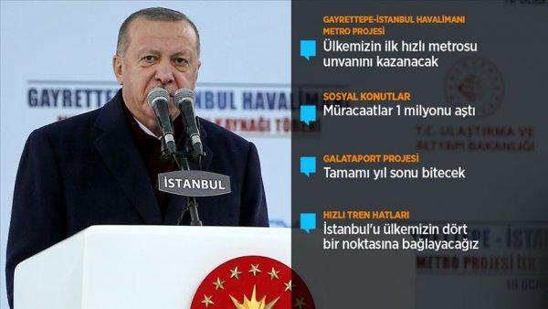 İstanbul Havalimanı Gayrettepe arası ulaşım 35 dakikada sağlanacak