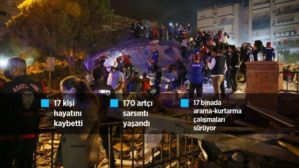 İzmir de 6 6 büyüklüğünde deprem: 17 kişi hayatını kaybetti