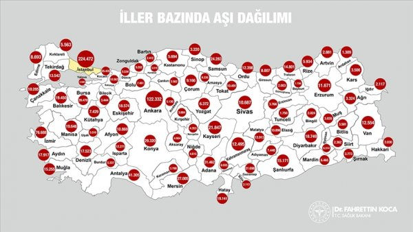 1 2 milyon aşı Türkiye nin tamamına ulaştı