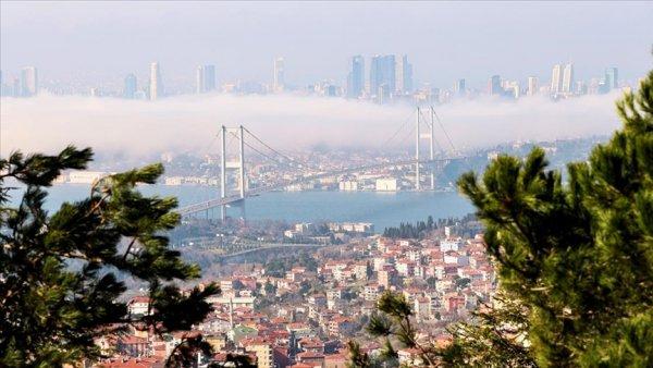 İstanbul un en kalabalık mahallesi