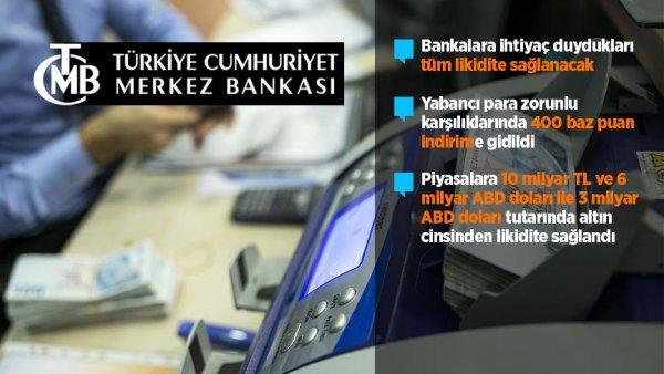 Merkez Bankası TL ve döviz tedbirlerini açıkladı